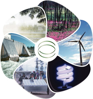 Environmental Issues   Eco - Issues   Scoop.it
