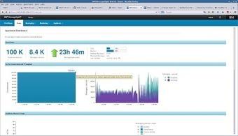 MIMIC MQTT Simulator and Elk Stack | SNMP Simulator | Scoop.it
