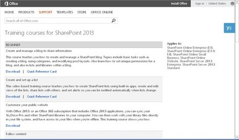 The Future of SharePoint and the Social Pivot | Document Imaging, Information Management & Digital Business by Kodak Alaris EMEA | Scoop.it
