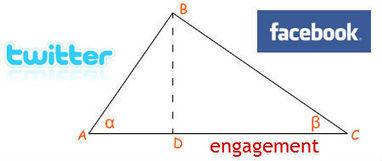 Social engagement, formule e sorrisi... | Social media culture | Scoop.it