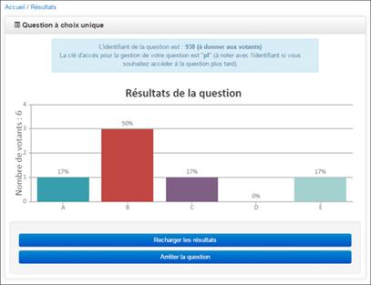 10 outils de QCM participatifs en temps réel avec analyse résultats     L'eVeille   Scoop.it