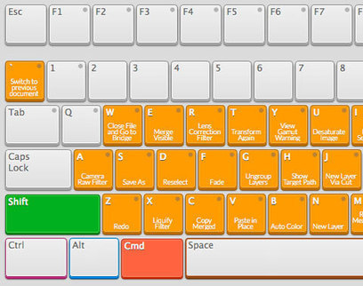 Un clavier interactif avec tous les raccourcis Photoshop | Photoshop | Scoop.it