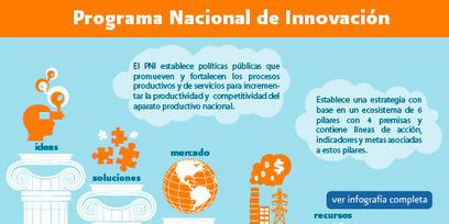 Secretaría de Economía - Programa Nacional de Innovación | innovacion_creatividad | Scoop.it