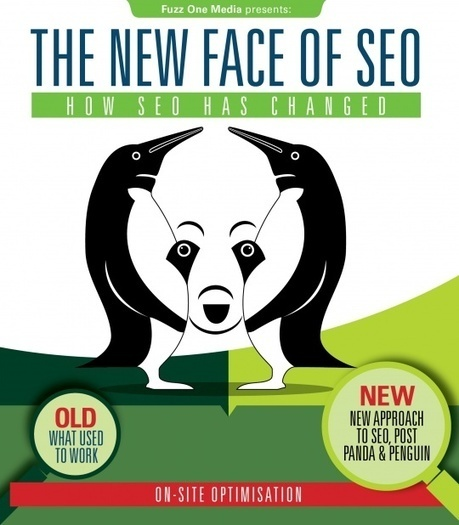 [INFOGRAPHIC] The New Face of SEO: How SEO Has Changed | The Future Agency | Scoop.it