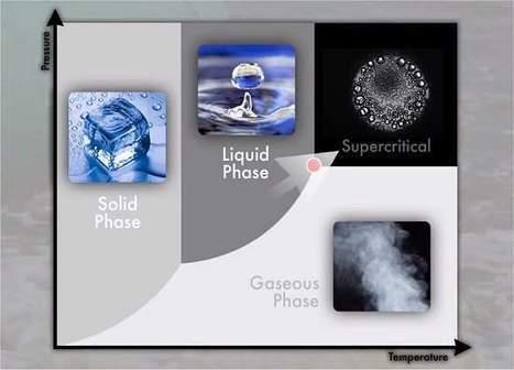 Astronautas estudam água que provoca fogo | tecnologia s sustentabilidade | Scoop.it
