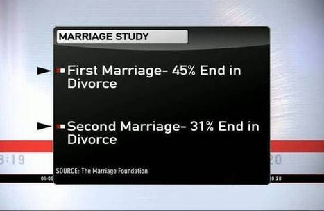 Study: Second marriages are less likely to end in divorce than first - NECN.com - NECN | Domestic Relations | Scoop.it