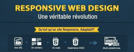 """Infographie"" Comprendre la technologie Responsive Web Design 