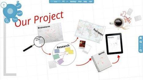 HOW TO: Make Your Edu-Prezi Shine | Integração curricular das TIC | Scoop.it