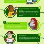 Comment Maîtriser Le Marketing Viral | Médias sociaux & web marketing | Scoop.it