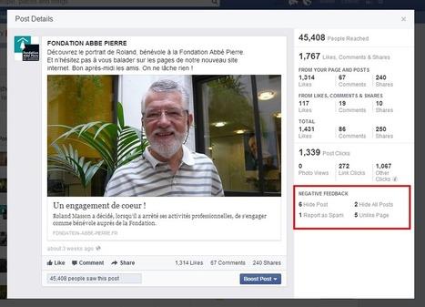 6 statistiques Facebook pour mesurer les performances de vos publications | Webmarketing tools | Scoop.it