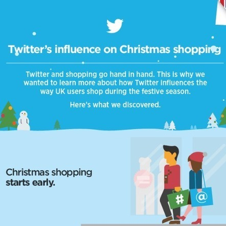 Twitter's Influence on Christmas Shopping | Innovative Marketing and Crowdfunding | Scoop.it