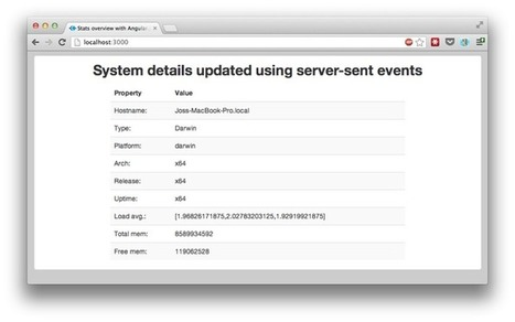 HTML5: Server-sent events with Angular.js, Node.js and Express.js | Smartjava.org | javascript.js | Scoop.it