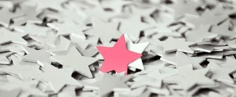 How to Spot a Lead on Twitter [Flowchart] | Digital Marketing & Web Design | Scoop.it