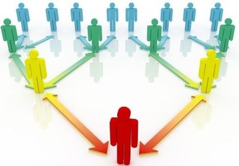 8 Steps To Become A Better Leader - Edudemic | PBL ikasgelarako balio handiko balabideak  Recursos de alto valor para mi aula PBL | Scoop.it
