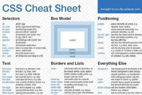 40 Useful Cheat Sheets For Designers and Developers | Community Management Around the Web | Scoop.it