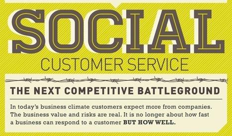 En la infografía de la semana conozca sobre el futuro de la atención al cliente en las redes sociales | Información Digital | Scoop.it