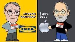 La imagen corporativa | Sobre las cosas | Scoop.it