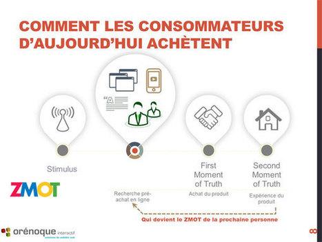 ZMOT: Le moment de vérité zéro de votre stratégie de marketing web | Entre nous | Scoop.it