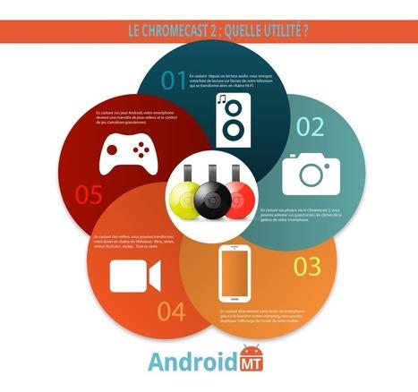 [Infographie] Le Chromecast 2, ça sert à quoi ? | Applications éducatives & tablettes tactiles | Scoop.it