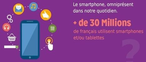 Info Magazine: CNIL : les accès aux données personnelles des smartphones Android [infographie] | An_droid | Scoop.it