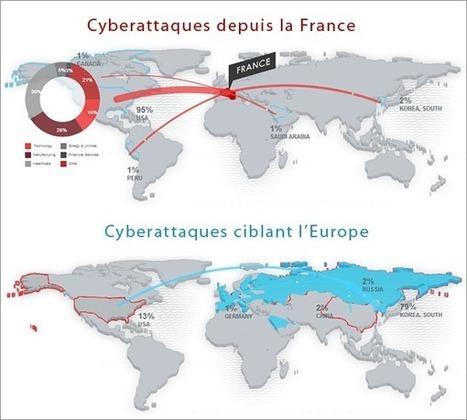 Cyberattaque en France et dans le monde : qui attaque qui ? | #Security #InfoSec #CyberSecurity #Sécurité #CyberSécurité #CyberDefence & #DevOps #DevSecOps | Scoop.it