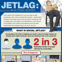Social Jetlag: No Travel Required | Biz Brain | Infographics | Scoop.it