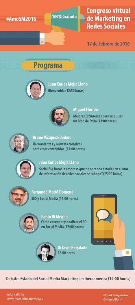 "Congreso Online y Gratuito de Marketing en Redes Sociales ""Amo Social Media"" 
