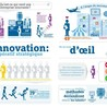 Governance innovations