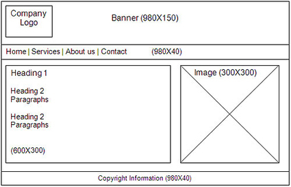 Why a Web Designing Company Creates Storyboards | Web Designing And Seo Company | Scoop.it