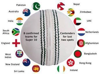 T20 World Cup 2014 Points Table | Googly Mania | Scoop.it