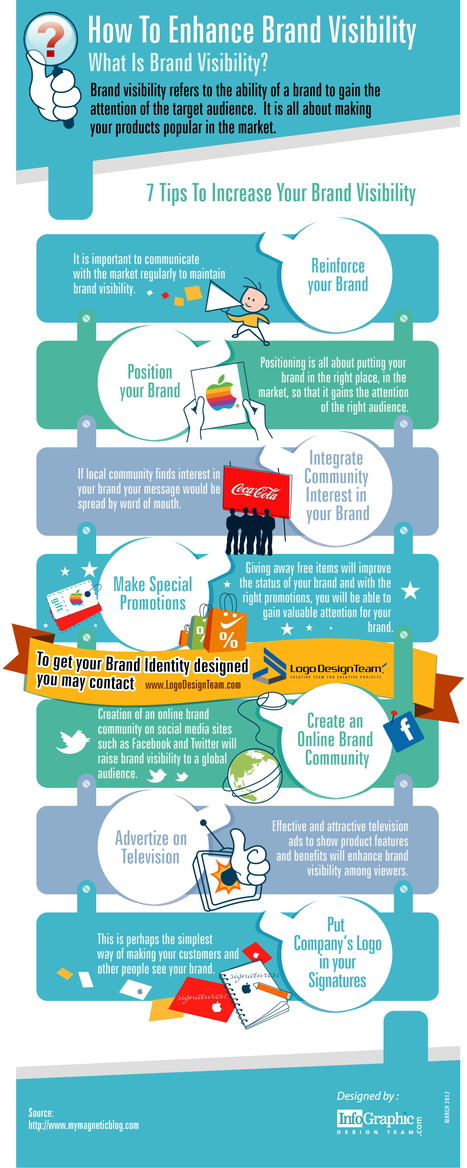 How To Enhance Brand Visibility | Branding and destination branding | Scoop.it