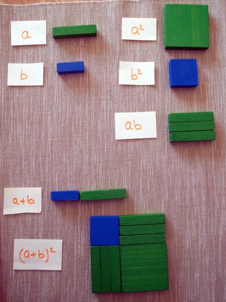 Demostrando las identidades notables | TICS | Scoop.it