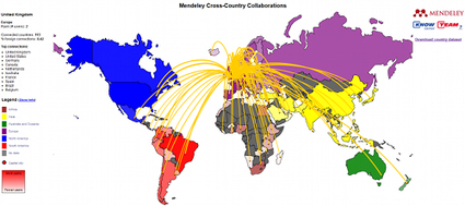 Worldwide Research Collaboration Mapped Out | Mendeley Blog | Open Knowledge | Scoop.it