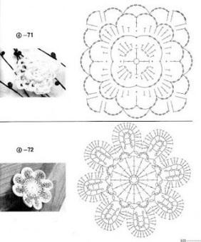 Flores de tejido para imprimir | TEJIDO AL CROCHET | Scoop.it