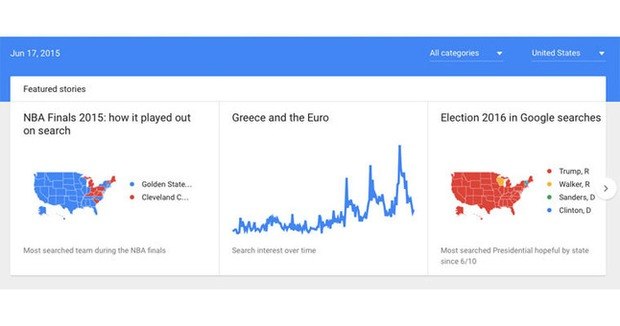 Google Trends Updated to Provide Minute-by-Minute Data | Tech and Digital | Scoop.it