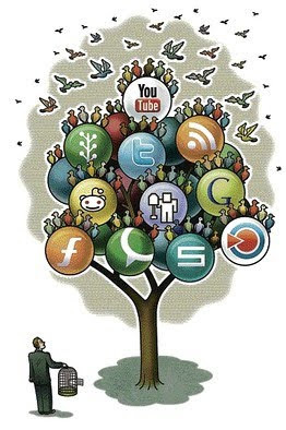 Como crear marca y atraer clientes a través de la generación de contenido | Content Marketing - Marketing de contenidos | Scoop.it