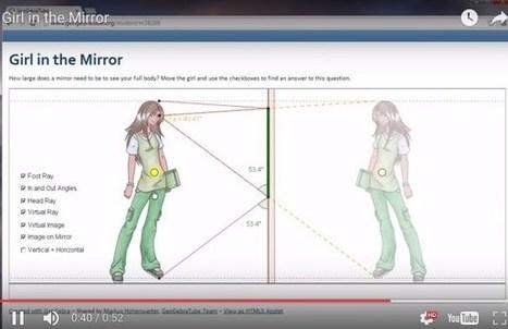 3 calculatrices graphiques en ligne étonnantes pour l'enseignement des mathématiques – Les Outils Tice | Les outils du Web 2.0 | Scoop.it