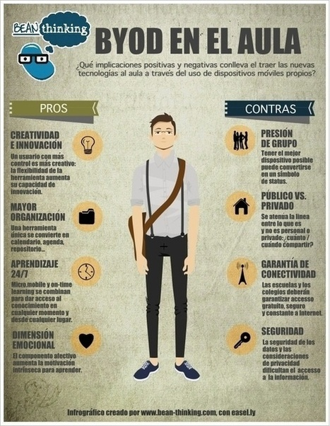 "Infografía: BYOD en el aula. | Curso #ccfuned: ""Trae tu propio dispositivo"" - Bring your own device (BYOD) aplicado a la educación 
