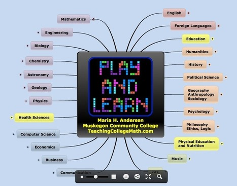 Play and Learn - Mind Map | IKT och iPad i undervisningen | Scoop.it