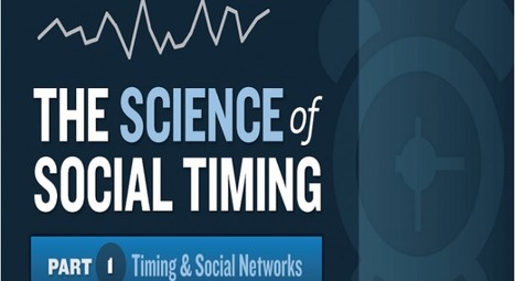 The Science of Social Timing [infographic] - Data Journalism Blog | Data Journalism Blog | Social sciences and social media | Scoop.it