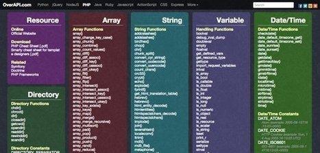 Chuletas de programación para todos los lenguajes | Creación y gestión de Aplicaciones Web & Móvil | Scoop.it