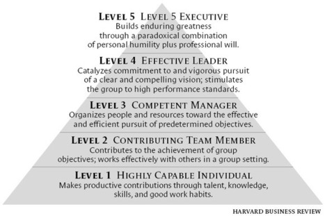Seven Elements of Leadership Style by Jim Collins | Leadership | Scoop.it