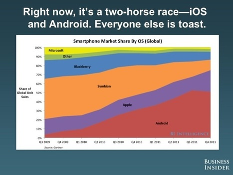 Apple's iPhone Has Staged A Monster Comeback, Android Is Now Dead In The Water | cross pond high tech | Scoop.it