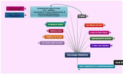 Patrizia Vayola: Una mappa per la formazione digitale degli insegnanti - tecnologie educative e formazione dei docenti - Bricks | AulaMagazine Scuola e Tecnologie Didattiche | Scoop.it