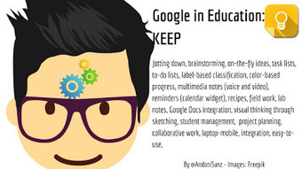 Techknowledgeschool: #Google apps for #education #gafe - #Keep #edtech by @AndoniSanz   Blended Learning   Scoop.it
