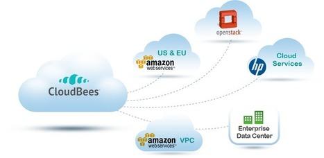 CloudBees: The Java PaaS Company | SaaS | Scoop.it