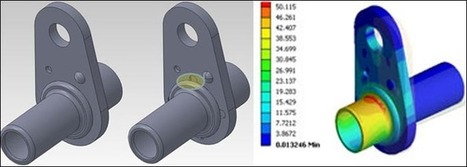 FEA for Material Selection – Ensuring a High Performance Product Design | FEA Analysis | Scoop.it