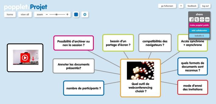 Portail Skoden pour la formation ouverte et à distance - Le lien du jour : Popplet | TIC et TICE mais... en français | Scoop.it