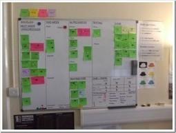Trello : un outil collaboratif pas comme les autres | Social Input | Collaboration en ligne et communication interne | Scoop.it