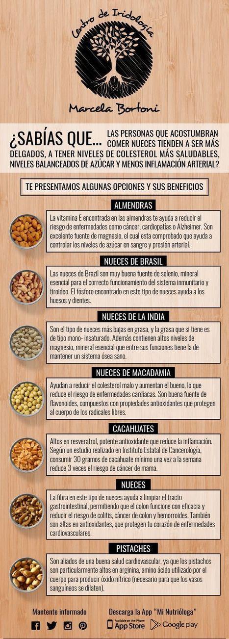 7 frutos secos que pueden ser muy buenos para la salud | Apasionadas por la salud y lo natural | Scoop.it
